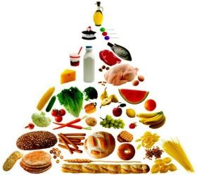 piramida-zdrave-ishrane