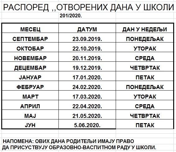 Raspored otvorenih dana